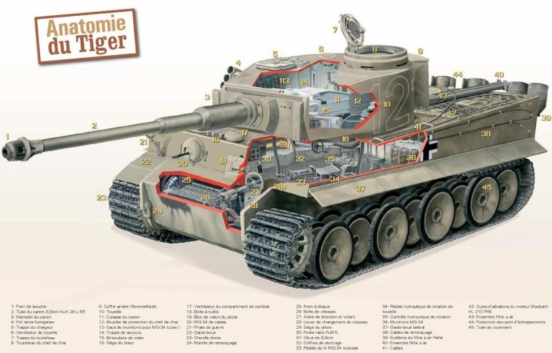 Panzerkampfwagen vi tiger for L interieur du char de vimoutier