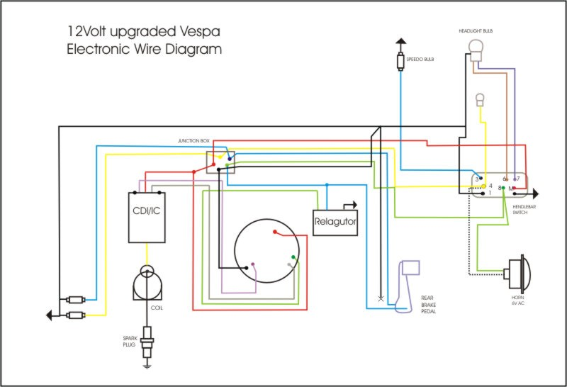 Vespa Wiring Diagram Modern Vespa Vespa Stator Wiring Blues Moreover on Vespa Lml Wiring Diagram