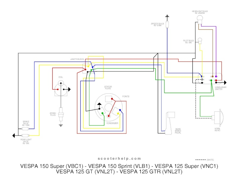 wiring10 wiring diagram vespa super, px, dan excell page 2 vespa px 200 wiring diagram at readyjetset.co