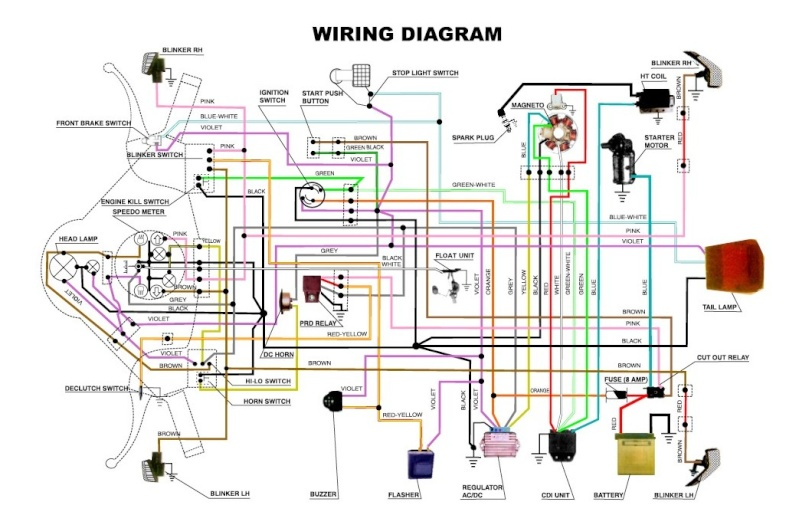gy buggy wiring diagram wiring diagram and hernes kinroad 150 diagram home wiring diagrams