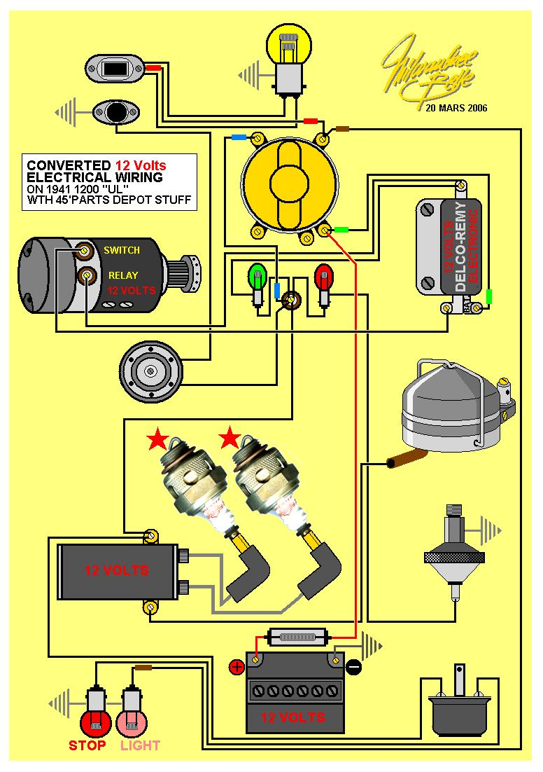 Harley Davidson 250 Fuse Box Not Lossing Wiring Diagram 2002 Sportster Location 2006 Electrical Schematic 2011 Heritage Softail Classic