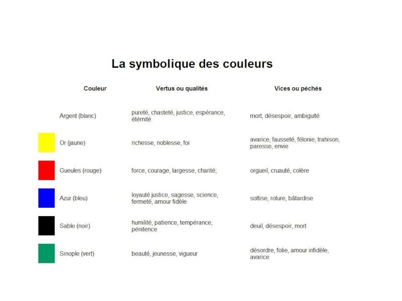 Les couleurs au moyen ge - Les couleurs des tissus ...