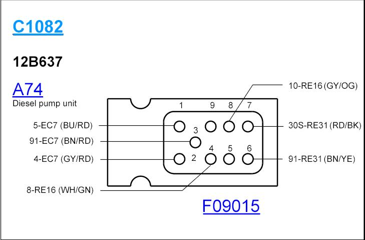 97 f150 trailer wiring diagram wirdig 2017 ford transit connect radio wiring diagram