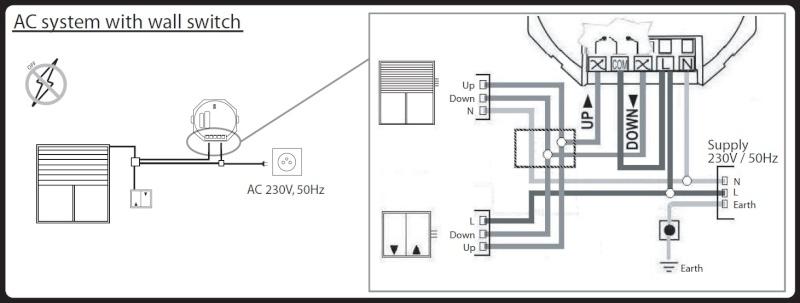 cablage volet roulant electrique  alimentation lectrique du volet roulant ce qu 39 il faut pr