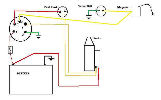 push_b10 wiring diagram for lawn mower ignition readingrat net lawn mower starter wiring diagram at creativeand.co