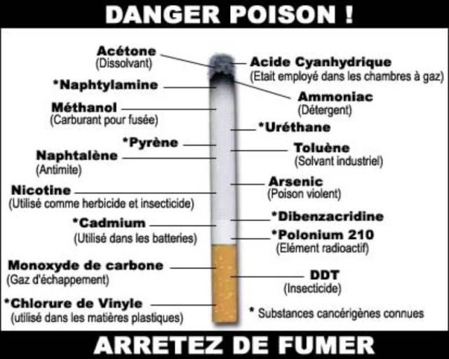 Cesser de fumer les moyens nationaux la soude